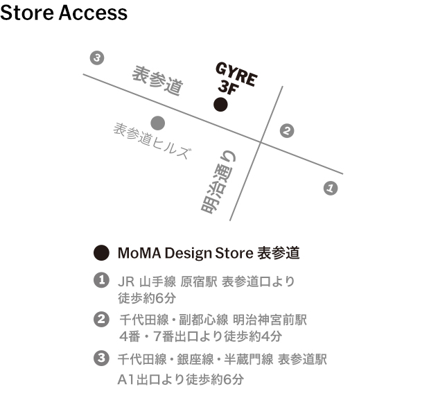 Store Access